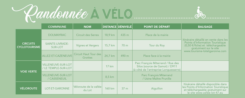 boucles VTT Grand Villeneuvois